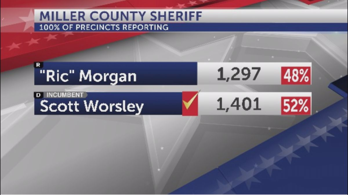 Miller County, Ga. Sheriff's Race Election Results