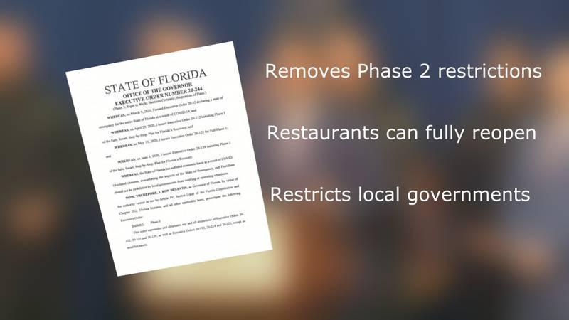 Gov. Ron DeSantis signaled Florida's entrance into Phase Three of reopening Friday.