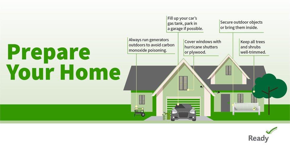 Prepare Your Home