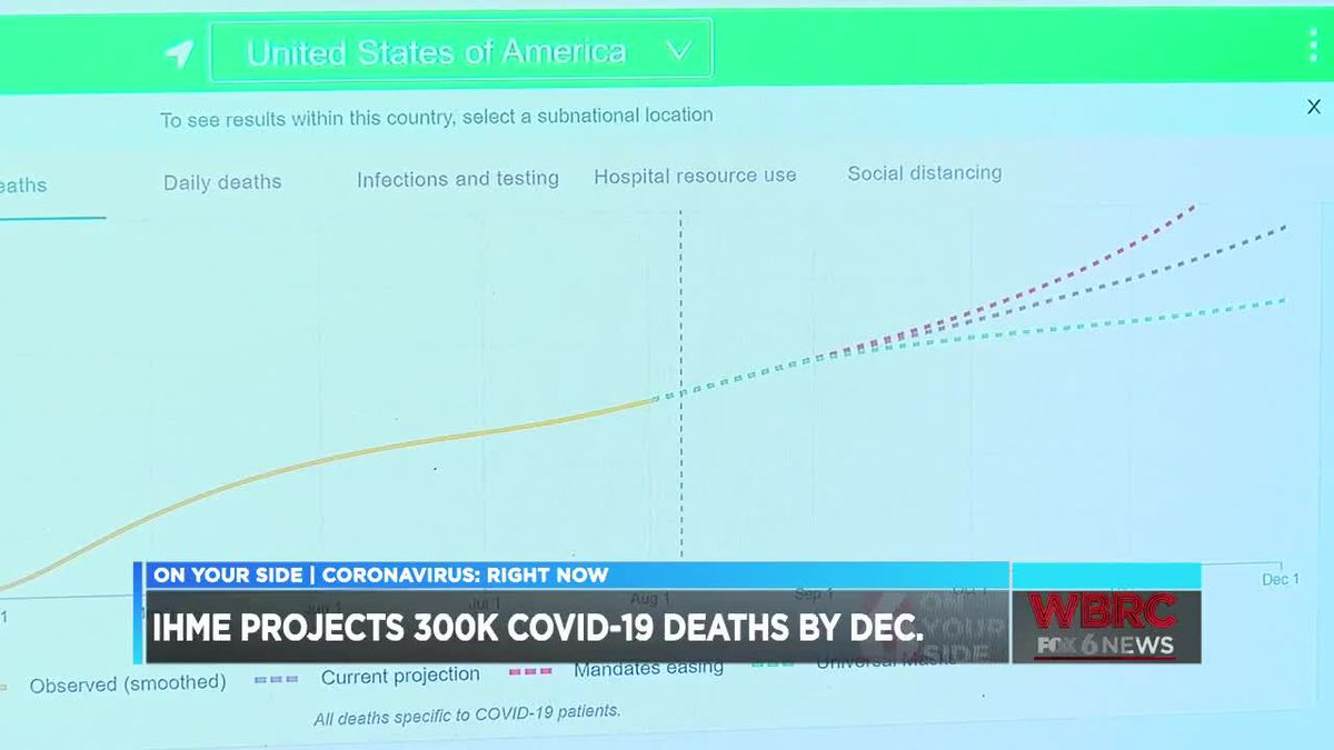 IHME projects 300K COVID-19 deaths by December