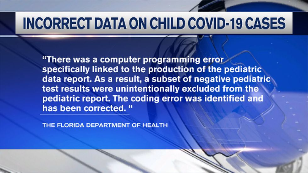 State health officials blamed a computer mistake for the incorrect reporting.
