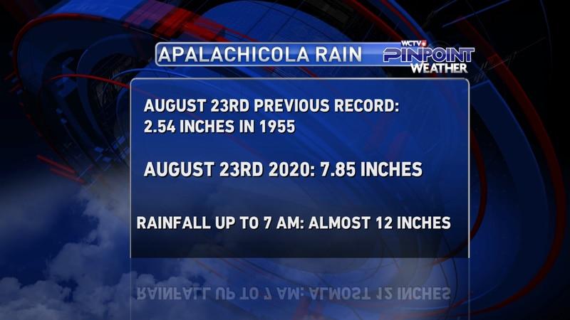 Apalachicola Rain