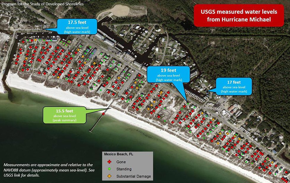 The United States Geological Survey (USGS) found at least four high-quality still water marks...